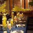 日本平ホテル:【自宅で始める結婚式準備】来館ナシでもOK◎オンライン相談会
