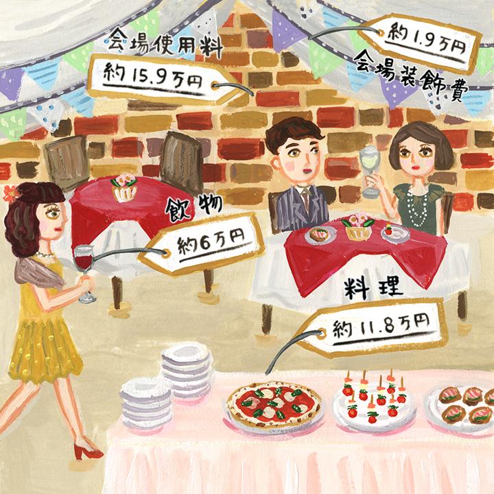 1.会場費(会場使用料、飲み物、料理、装飾)