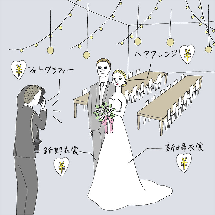 二次会に必要な金額、新郎新婦はどのくらい負担したらいい?