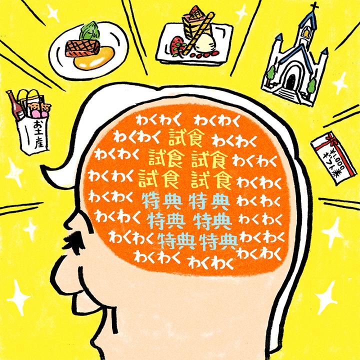 ブライダルフェアについてあれこれイメージしている男性の脳内メーカー