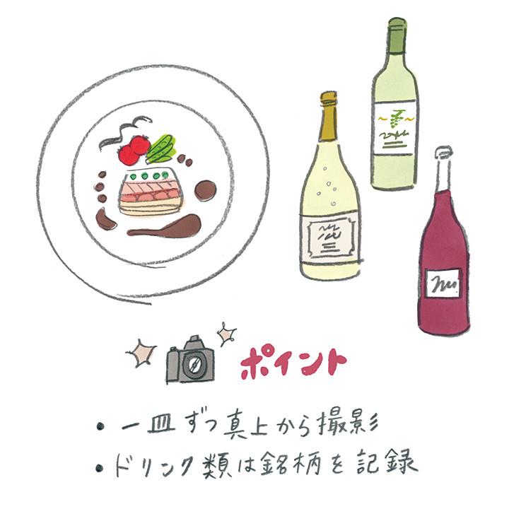 撮影リスト7:料理