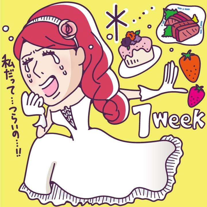●挙式1週間前からの食生活で回避!
