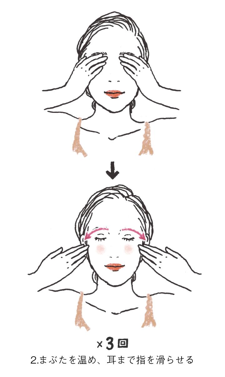 痛い と 耳 の リンパ 押す 下