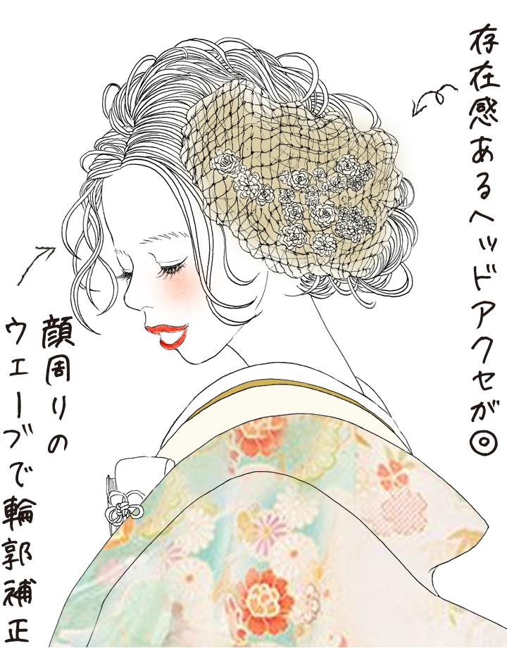 「晴ればれ」for エラ張りさん