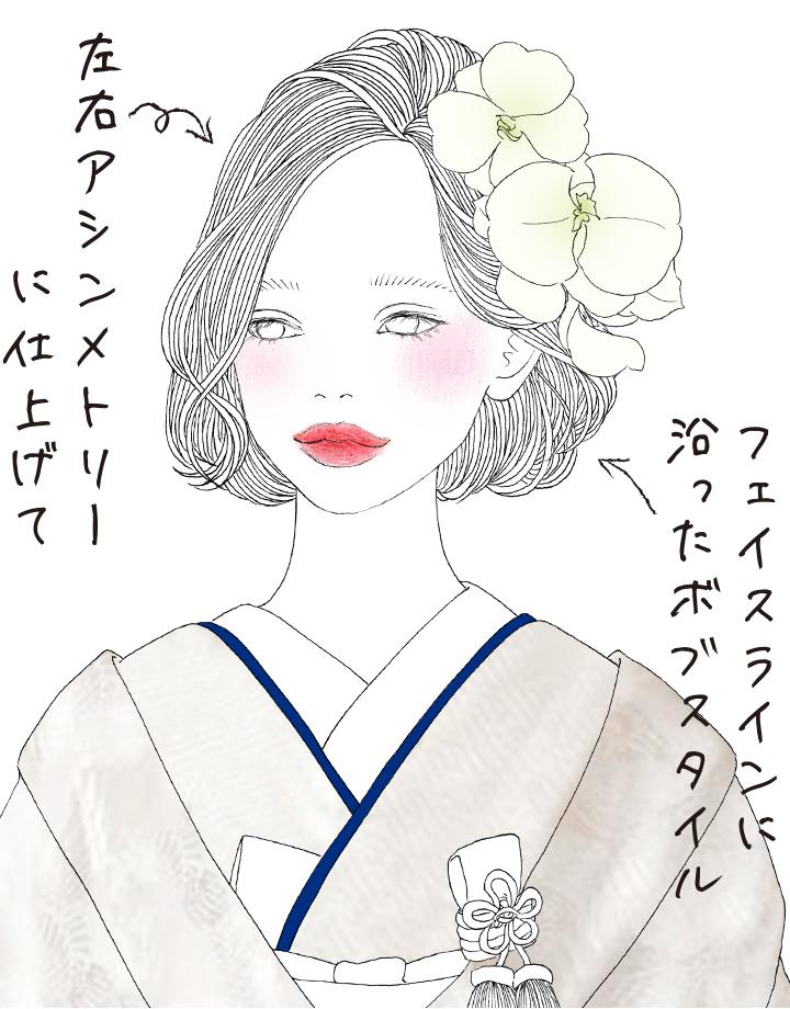 「凛と」for エラ張りさん
