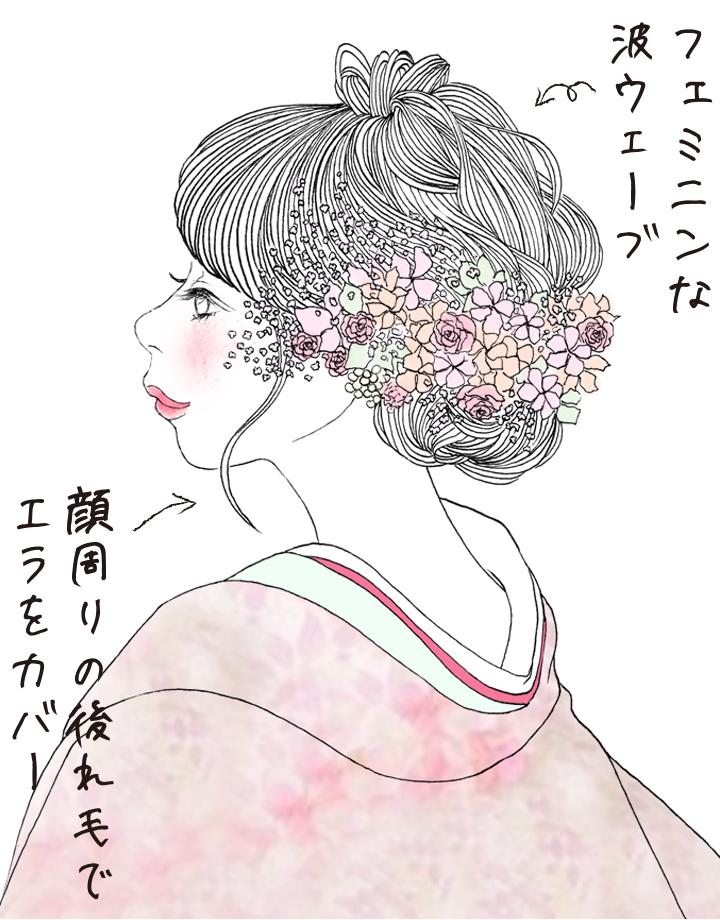 「華やぎ」for エラ張りさん