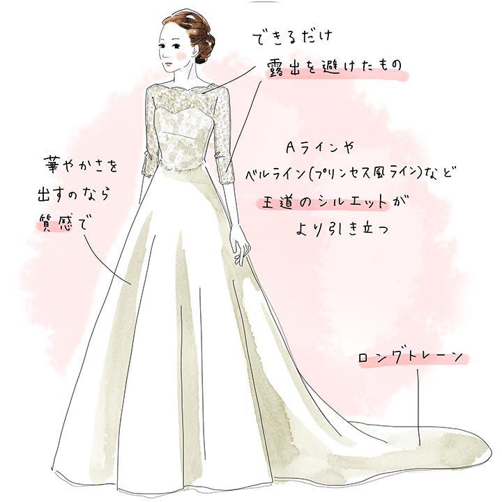 正統派ドレス