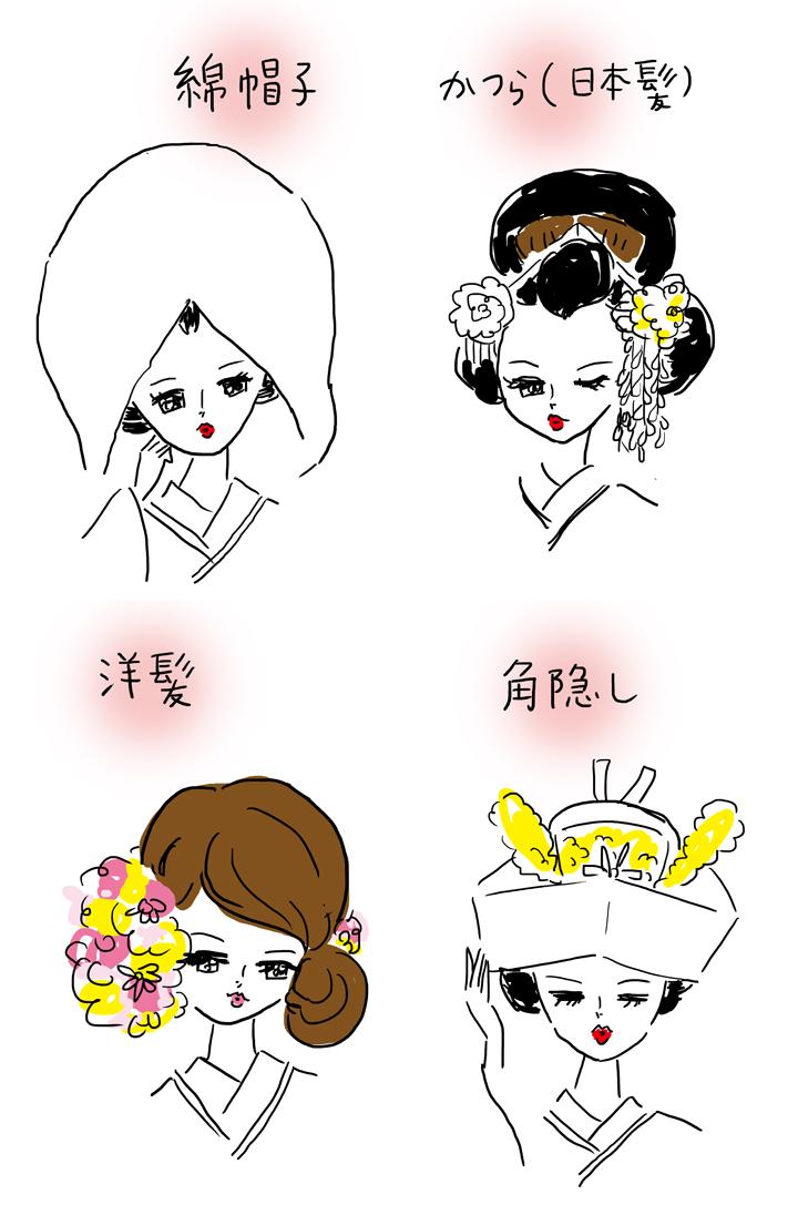 髪型のイラスト
