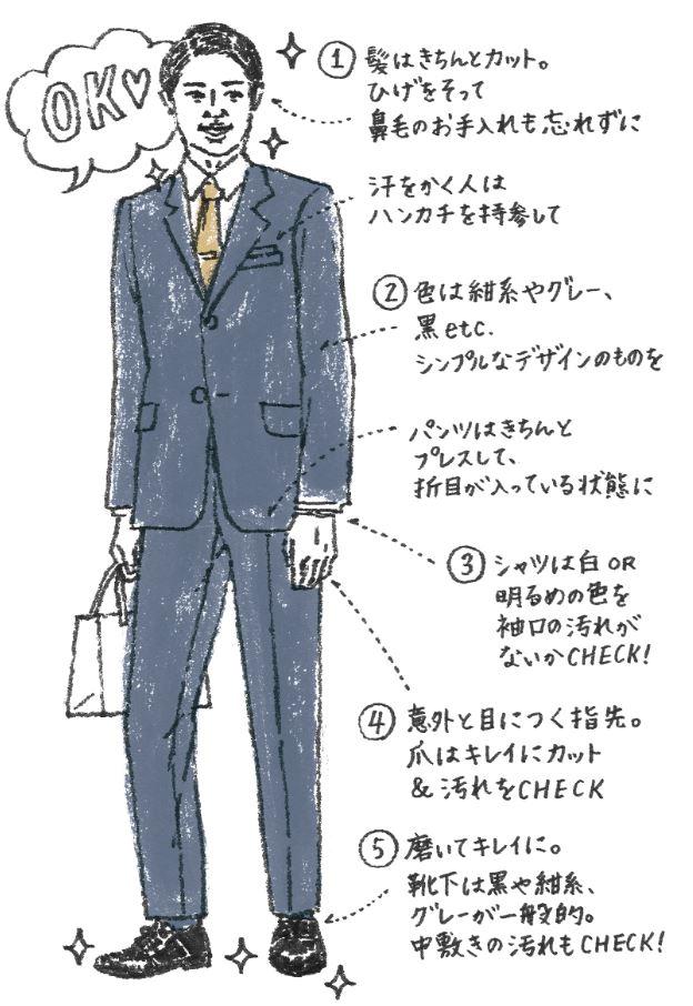 親にあいさつする際、彼の服装OK例