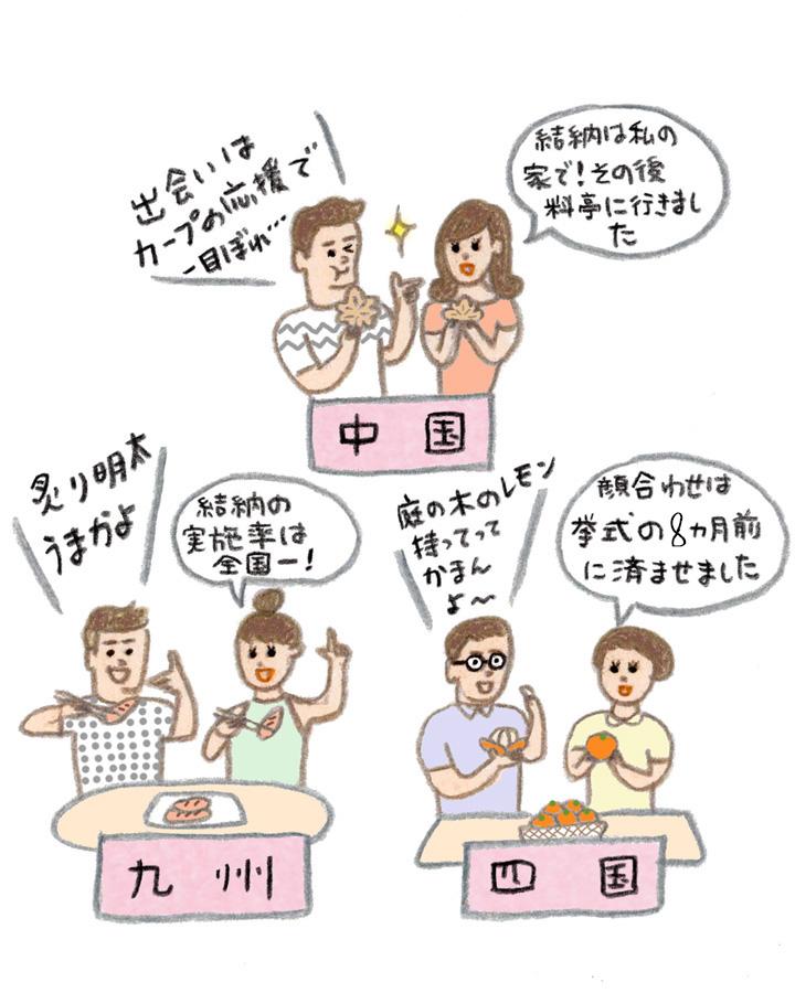 中国・四国・九州の代表的なカップルのイラスト