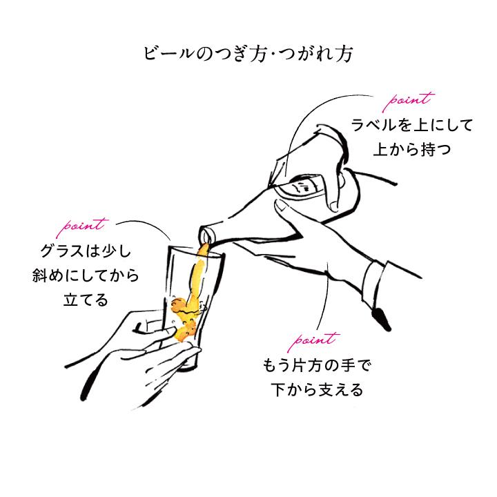 ビールの注ぎ方、注がれ方のイラスト