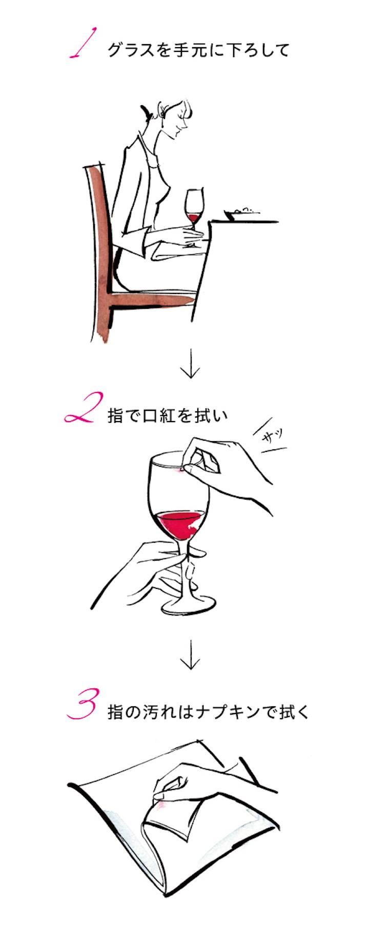 グラスについて口紅を拭う3ステップ