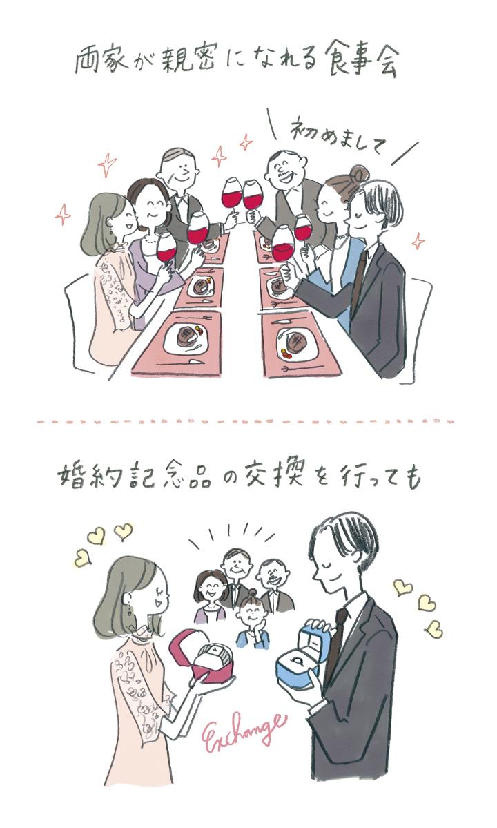 婚約食事会のイメージシーン
