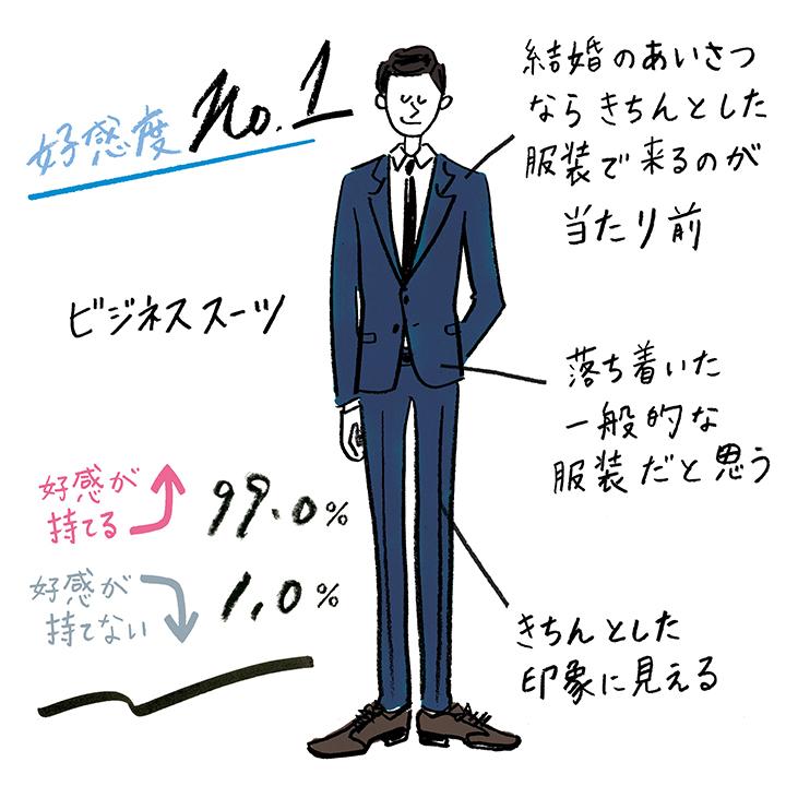 好感度NO.1 ビジネススーツイラスト