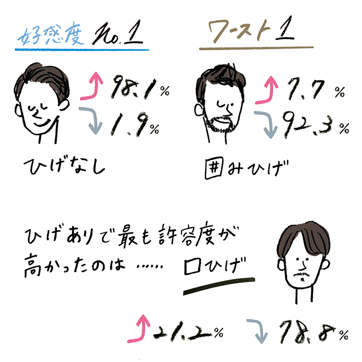 ひげイラスト
