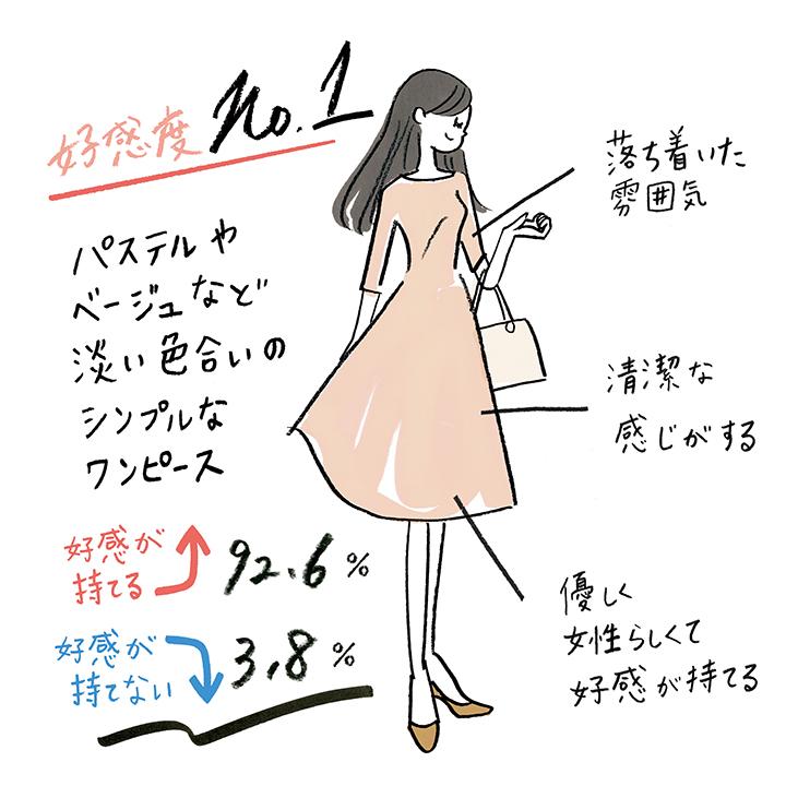 親世代208人に大調査!【結婚あいさつの服装】好感度ランキング<女性編>