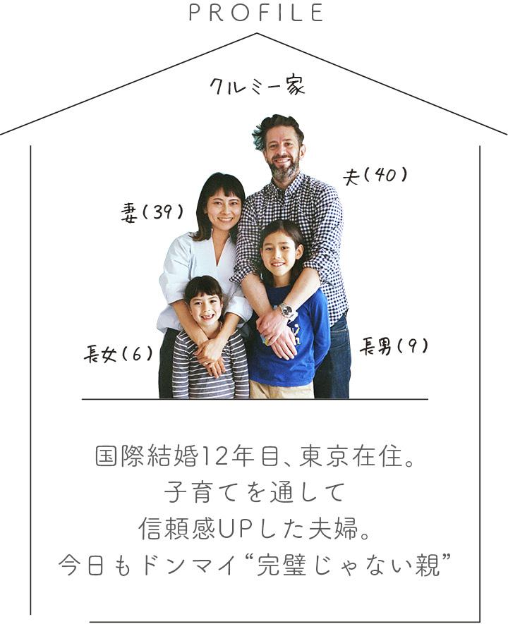 家族4人のプロフィール画像。「国際結婚12年目。東京在住。子育てをとおして信頼感UPした夫婦。今日も目指せ、完璧じゃない親の文字も