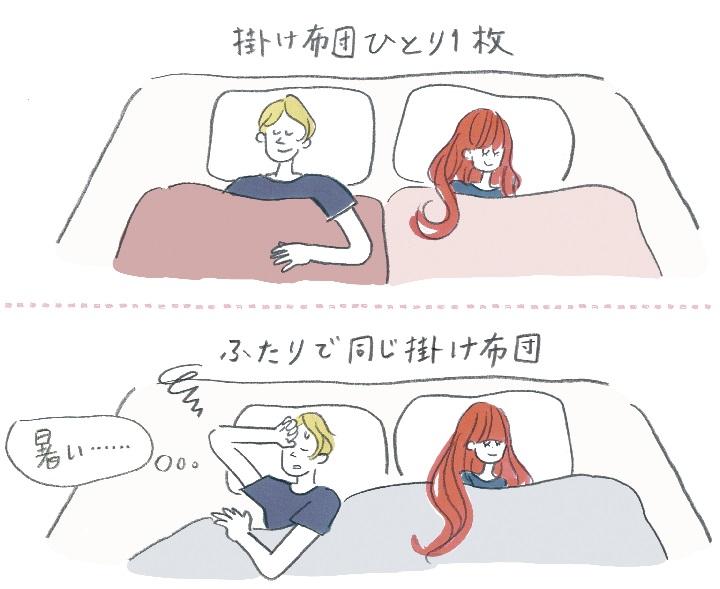 掛け布団 イラスト