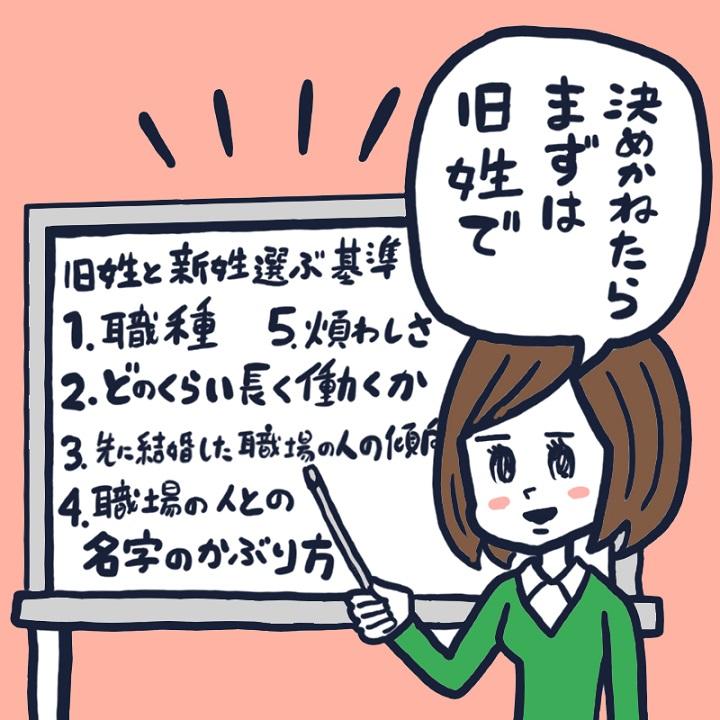 ホワイトボードで、新姓・旧姓を選ぶポイントを説明している女性のイラスト