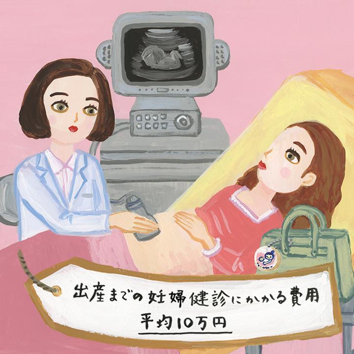 1.【妊娠・通院】にかかるお金・もらえるお金
