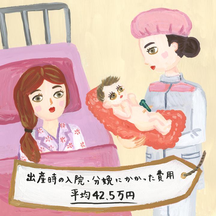 2. 【出産・入院】のかかるお金・もらえるお金