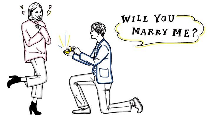 箱パカして男性がプロポーズしているイメージイラスト