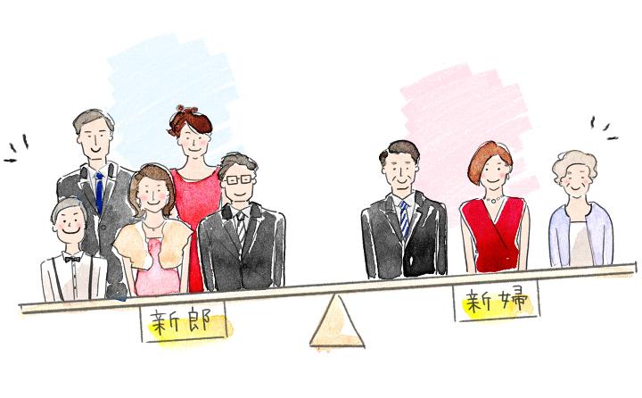 両家のゲスト数のバランスを天秤で表現している絵