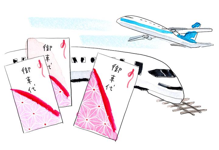 飛行機、新幹線、お車代など遠方ゲストをイメージさせる絵