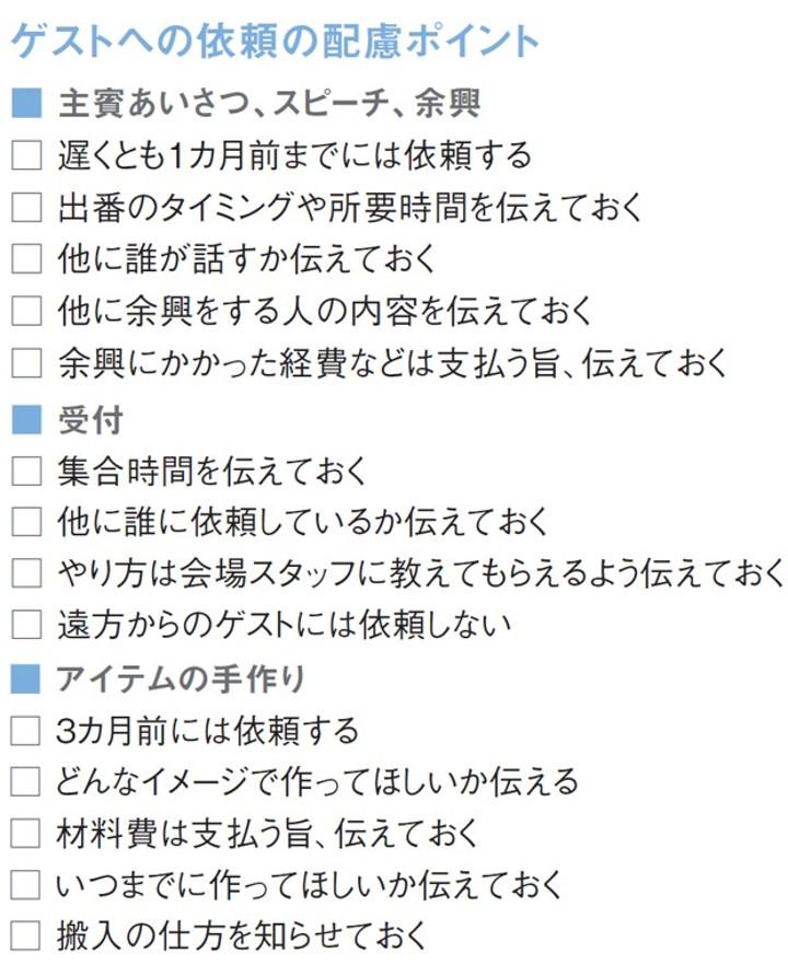 list3