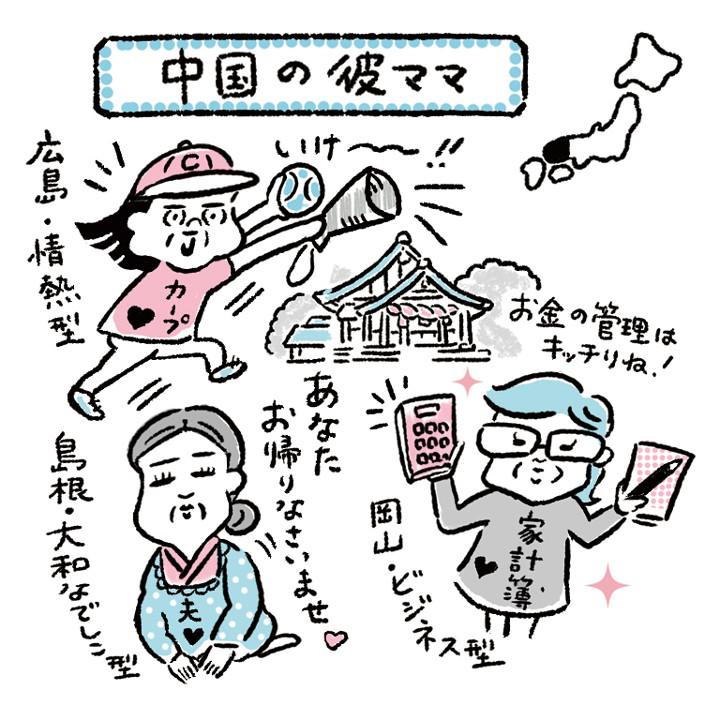 中国の彼ママ県民性イラスト