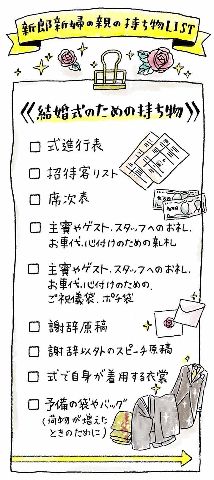 持ち物リスト1