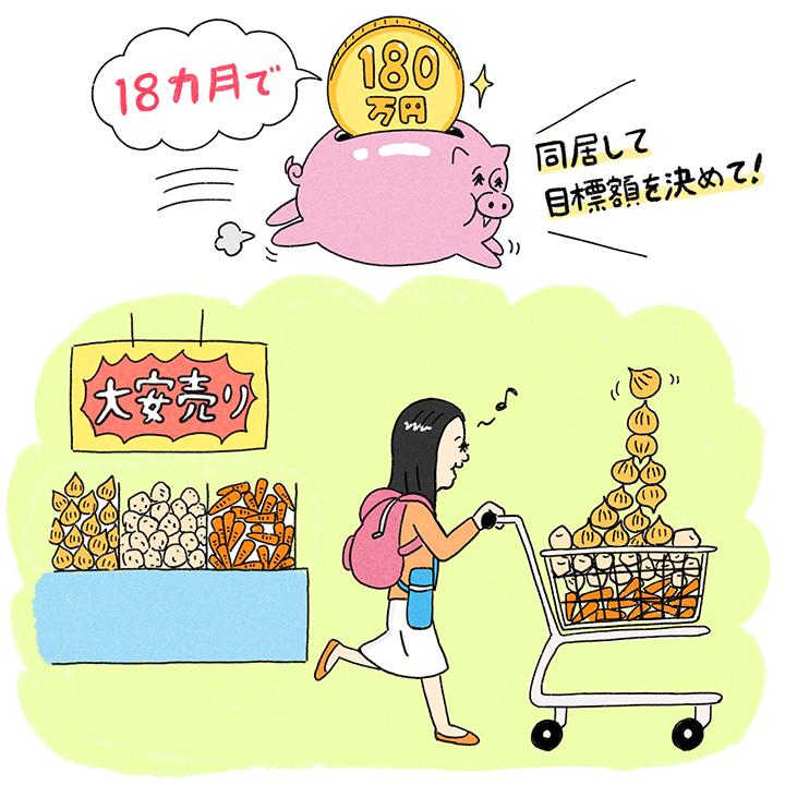 特売日に食材を大量買いする女性