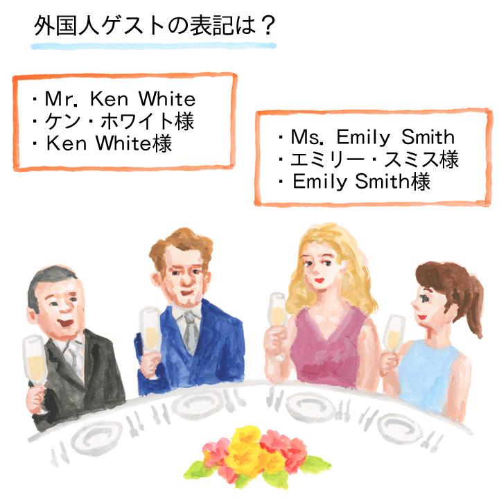 外国人ゲストの表記の仕方