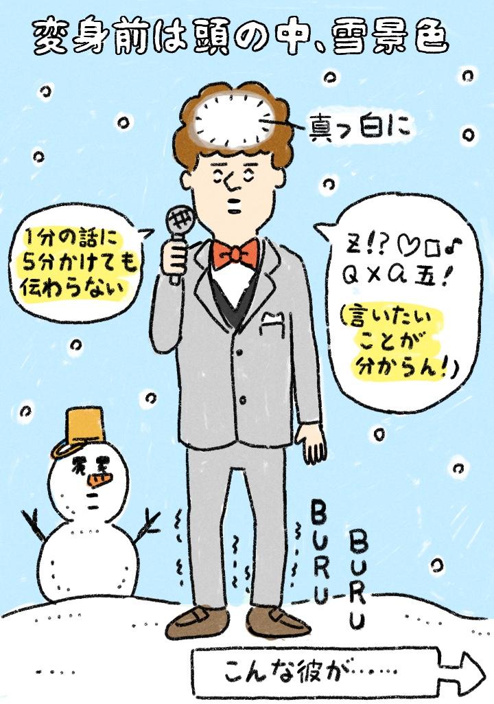 """話す内容が思いつかない""""タイプのイラスト。頭の中が雪景色で、周囲に雪だるまが"""