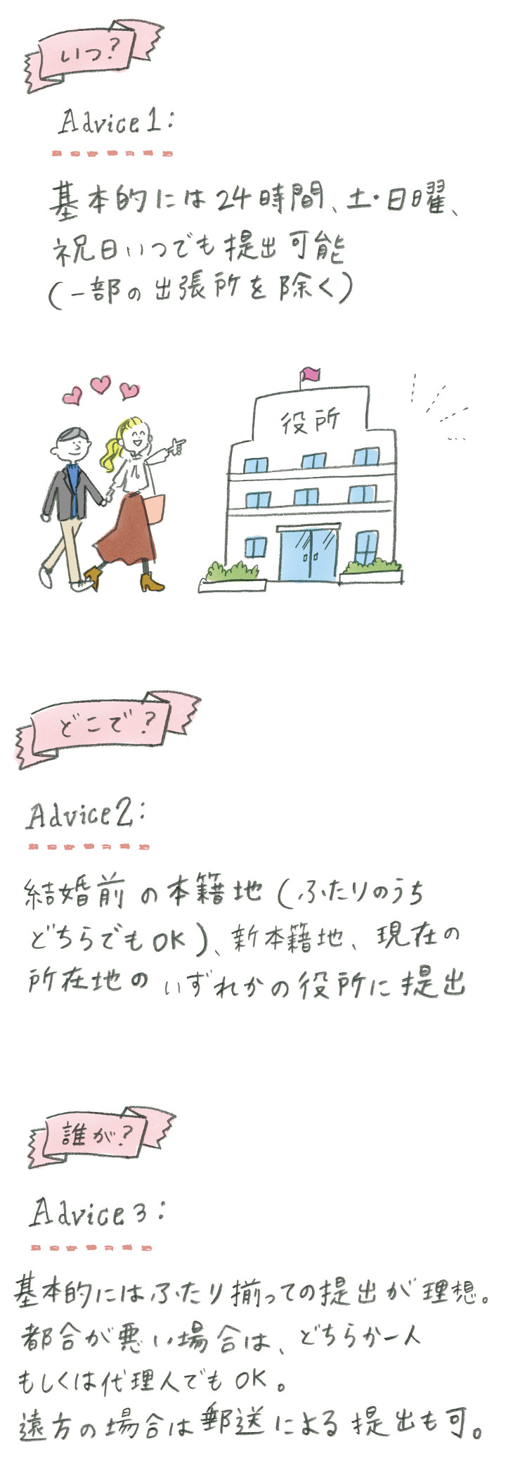 STEP4. 婚姻届の提出