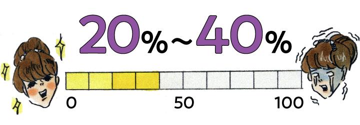 20~40