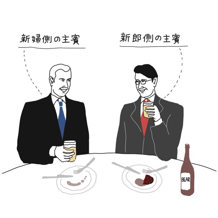 その1:主賓同士が親しい、または同僚だったりする場合