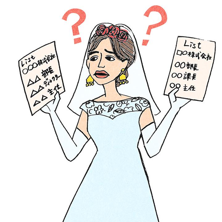 複数の職場に所属したので、知人の席次を迷っている花嫁