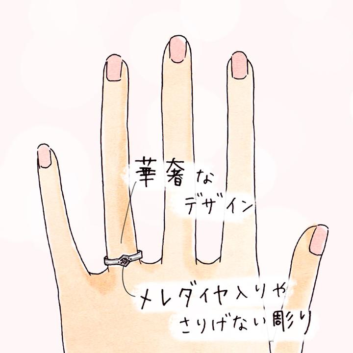 細い指 イラスト