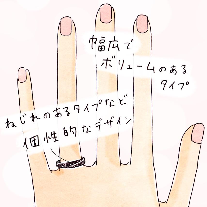 イラスト 長い指