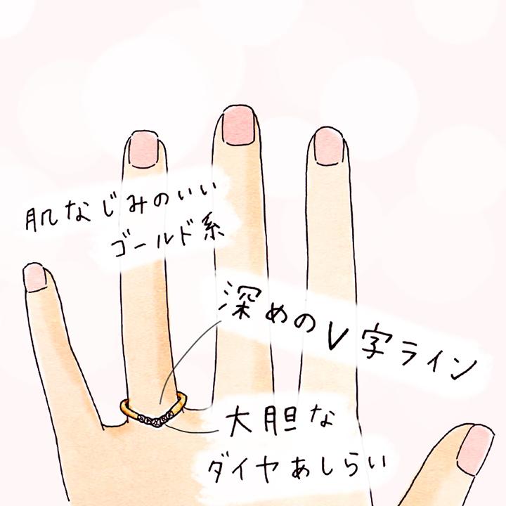イラスト 短い指