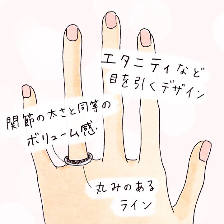 筋張った指 イラスト