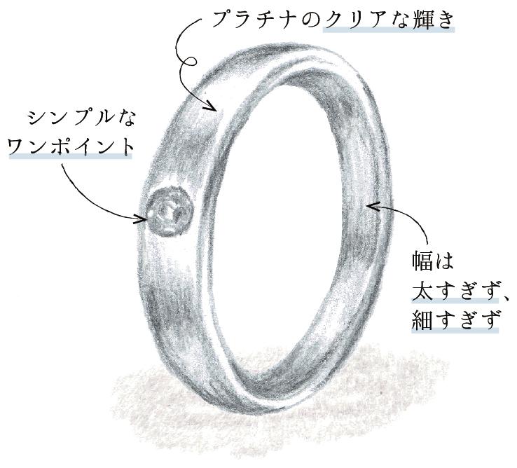 【青み系肌のふっくら指】さんのベストなリングはこれ!