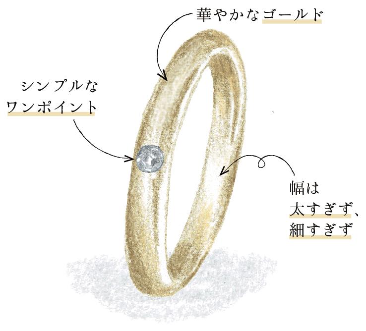 【黄み系肌のふっくら指】さんのベストなリングはこれ!