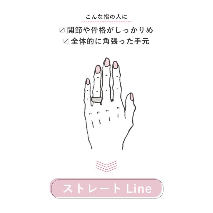 指の悩み4