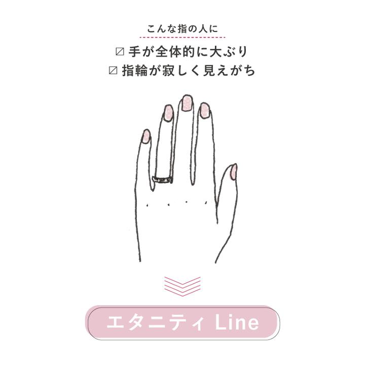 指の悩み5