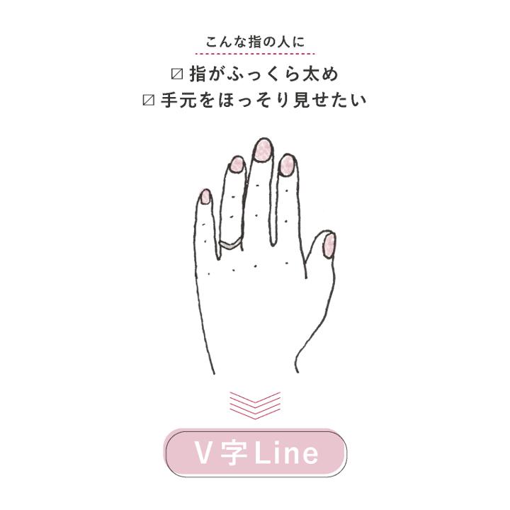 指が太い1