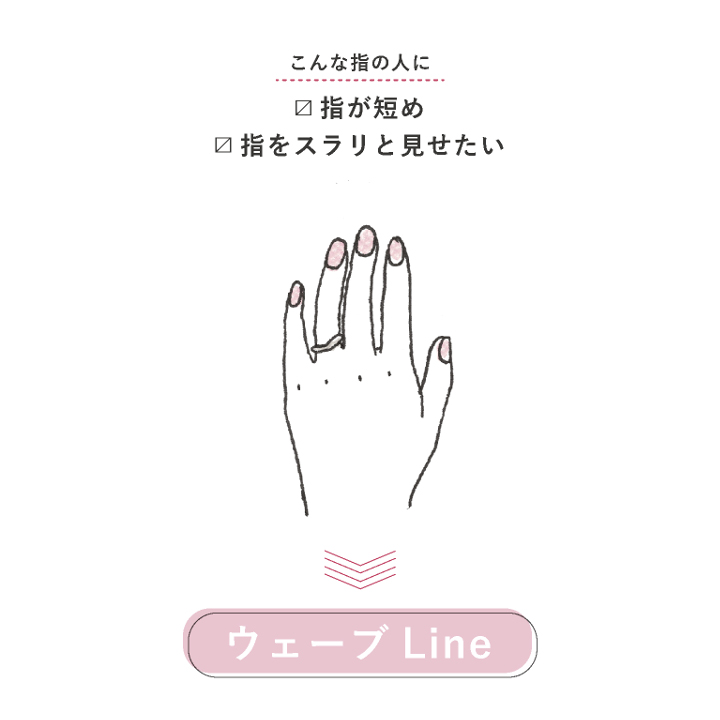 指が短い 1