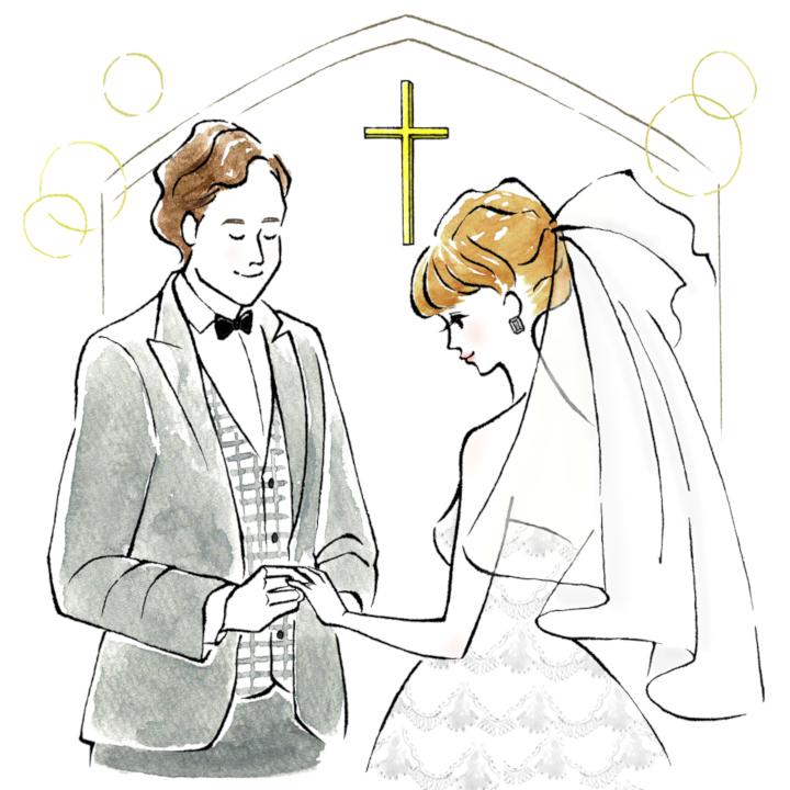 結婚式当日から結婚指輪を着け始めました