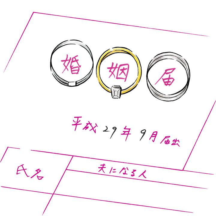 婚姻届と指輪のイラスト